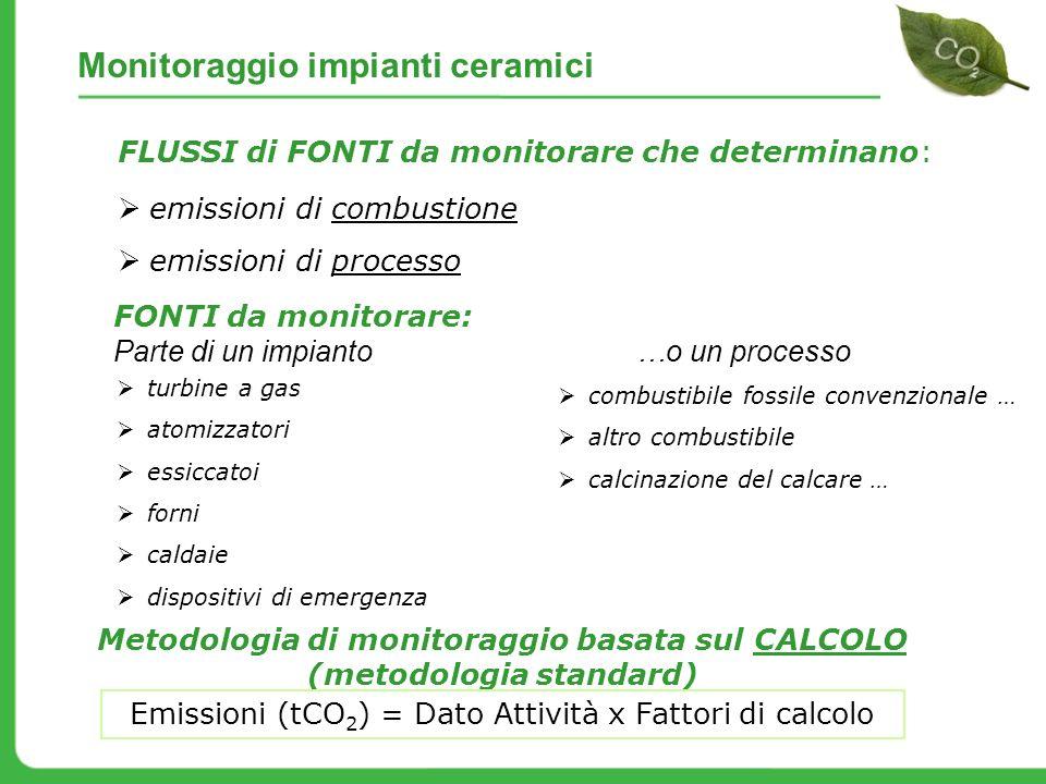 Monitoraggio impianti ceramici FLUSSI di FONTI da monitorare che determinano: emissioni di combustione emissioni di processo FONTI da monitorare: Part