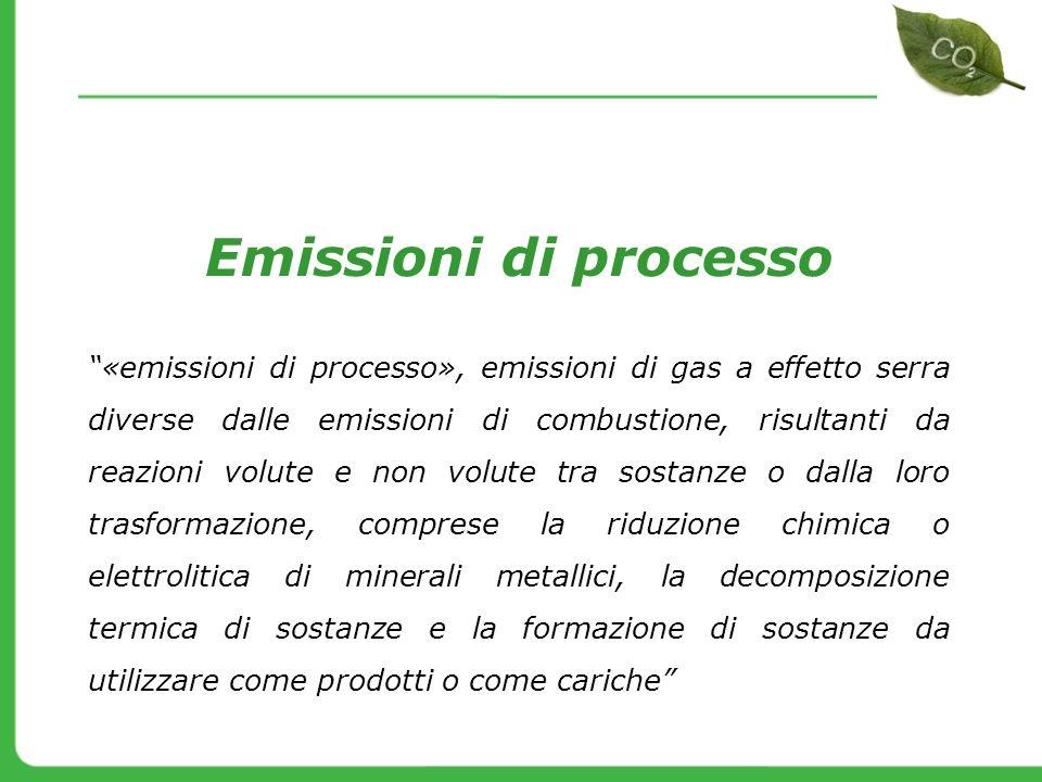 Emissioni di processo «emissioni di processo», emissioni di gas a effetto serra diverse dalle emissioni di combustione, risultanti da reazioni volute