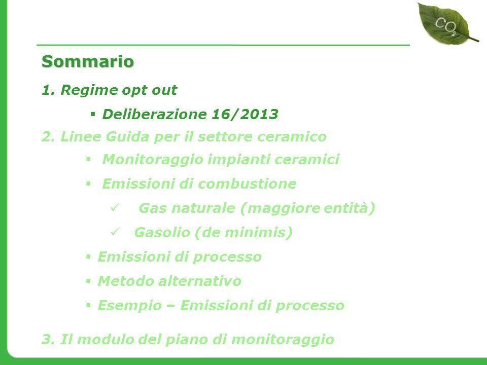 MATTM http://www.minambiente.it/home_it/menu.h tml?mp=/menu/menu_attivita/&m=argomen ti.html|Clima.html|Emission_trading_nuova.h tml||et_impianti_opt_out_2013_2020.html Link utili