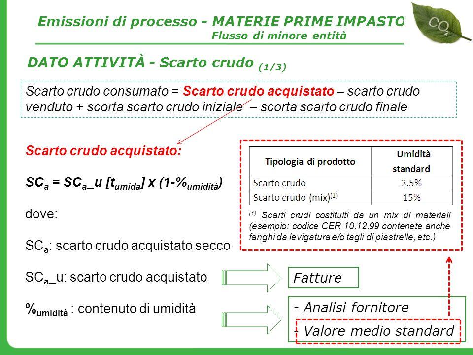 Scarto crudo acquistato: SC a = SC a _u [t umida ] x (1-% umidità ) dove: SC a : scarto crudo acquistato secco SC a _u: scarto crudo acquistato % umid
