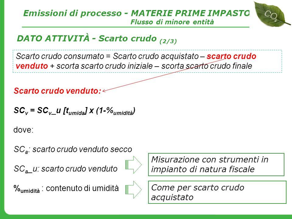 Scarto crudo venduto: SC v = SC v _u [t umida ] x (1-% umidità ) dove: SC a : scarto crudo venduto secco SC a _u: scarto crudo venduto % umidità : con
