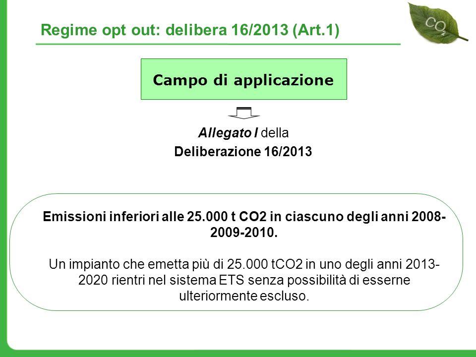 Campo di applicazione Allegato I della Deliberazione 16/2013 Emissioni inferiori alle 25.000 t CO2 in ciascuno degli anni 2008- 2009-2010. Un impianto
