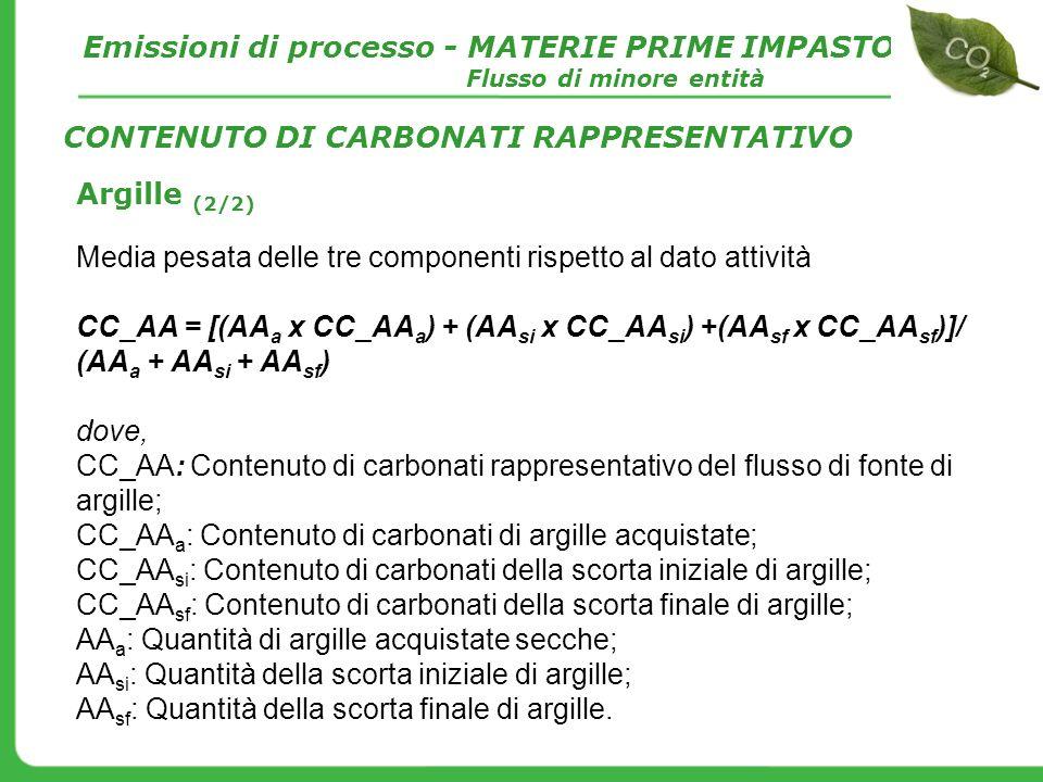 Argille (2/2) Media pesata delle tre componenti rispetto al dato attività CC_AA = [(AA a x CC_AA a ) + (AA si x CC_AA si ) +(AA sf x CC_AA sf )]/ (AA