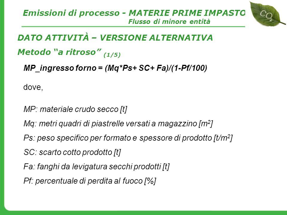 MP_ingresso forno = (Mq*Ps+ SC+ Fa)/(1-Pf/100) dove, MP: materiale crudo secco [t] Mq: metri quadri di piastrelle versati a magazzino [m 2 ] Ps: peso