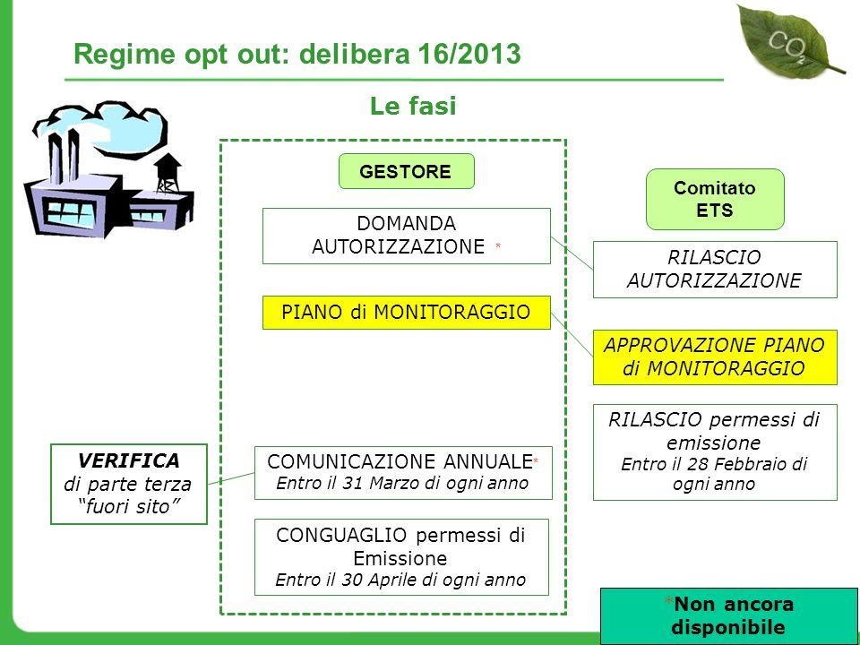 Le fasi Regime opt out: delibera 16/2013 DOMANDA AUTORIZZAZIONE * PIANO di MONITORAGGIO COMUNICAZIONE ANNUALE * Entro il 31 Marzo di ogni anno VERIFIC
