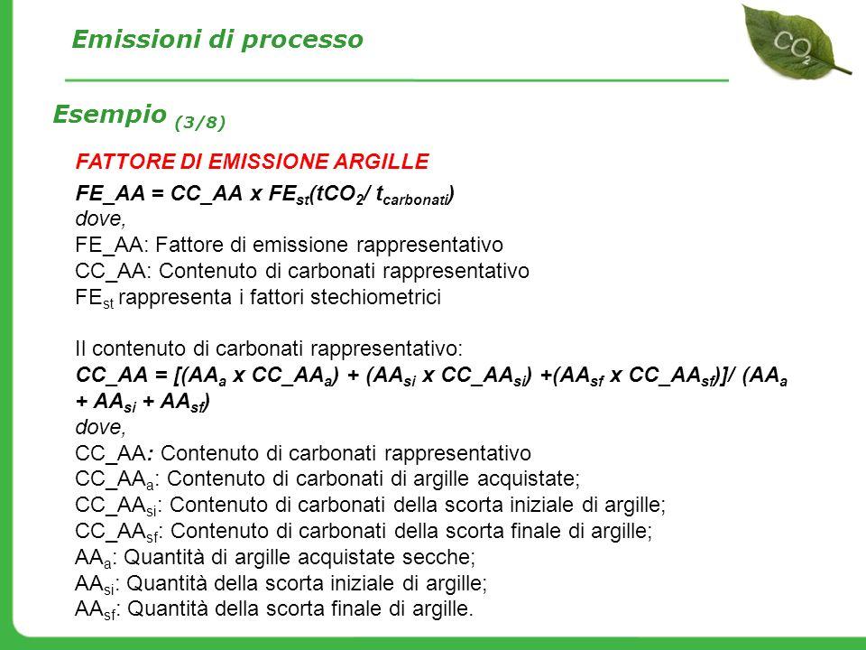 FATTORE DI EMISSIONE ARGILLE FE_AA = CC_AA x FE st (tCO 2 / t carbonati ) dove, FE_AA: Fattore di emissione rappresentativo CC_AA: Contenuto di carbon