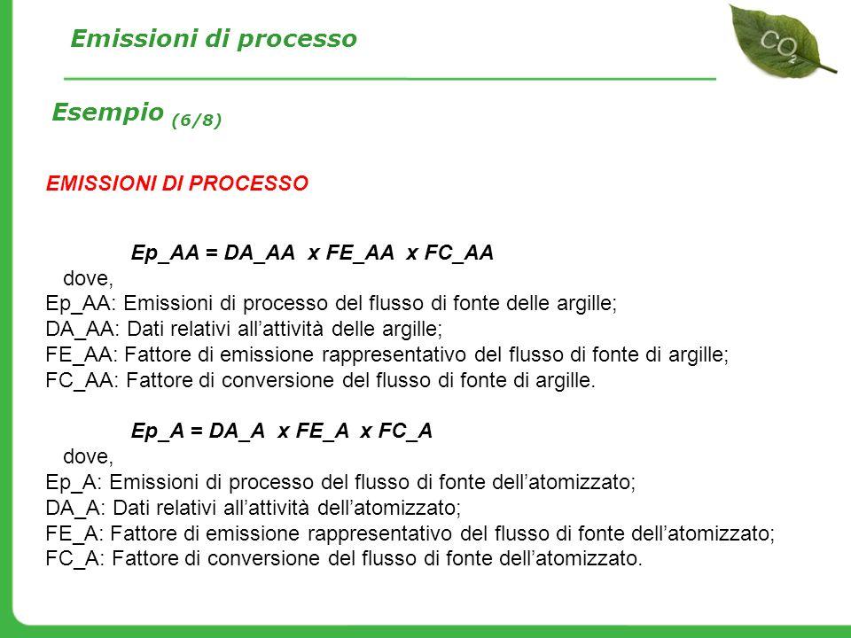 EMISSIONI DI PROCESSO Ep_AA = DA_AA x FE_AA x FC_AA dove, Ep_AA: Emissioni di processo del flusso di fonte delle argille; DA_AA: Dati relativi allatti