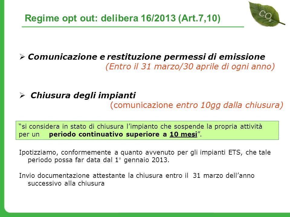 Comunicazione e restituzione permessi di emissione (Entro il 31 marzo/30 aprile di ogni anno) Chiusura degli impianti (comunicazione entro 10gg dalla