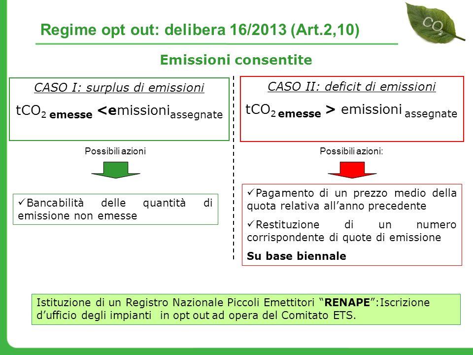 CASO I: surplus di emissioni tCO 2 emesse <emissioni assegnate CASO II: deficit di emissioni tCO 2 emesse > emissioni assegnate Bancabilità delle quan