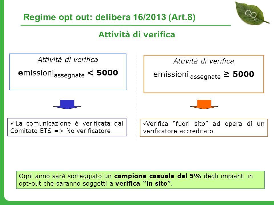 Attività di verifica emissioni assegnate < 5000 Attività di verifica emissioni assegnate 5000 La comunicazione è verificata dal Comitato ETS => No ver