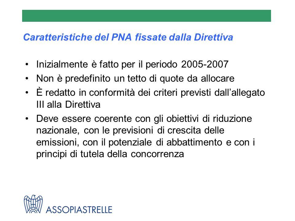 REDAZIONE DEL PNA IN ITALIA Prima versione pubblicata il 20 aprile 2004 e sottoposta a consultazione (osservazioni entro il 6/5/2004) Versione finale pubblicata e notificata alla UE il 22 luglio 2004 (osservazioni entro il 31/8/2004 per la decisione di assegnazione) [su http://www.minambiente.it/Sito/news/pna_co2.asp]