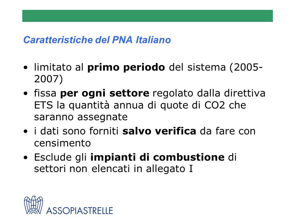 Caratteristiche del PNA Italiano limitato al primo periodo del sistema (2005- 2007) fissa per ogni settore regolato dalla direttiva ETS la quantità annua di quote di CO2 che saranno assegnate i dati sono forniti salvo verifica da fare con censimento Esclude gli impianti di combustione di settori non elencati in allegato I