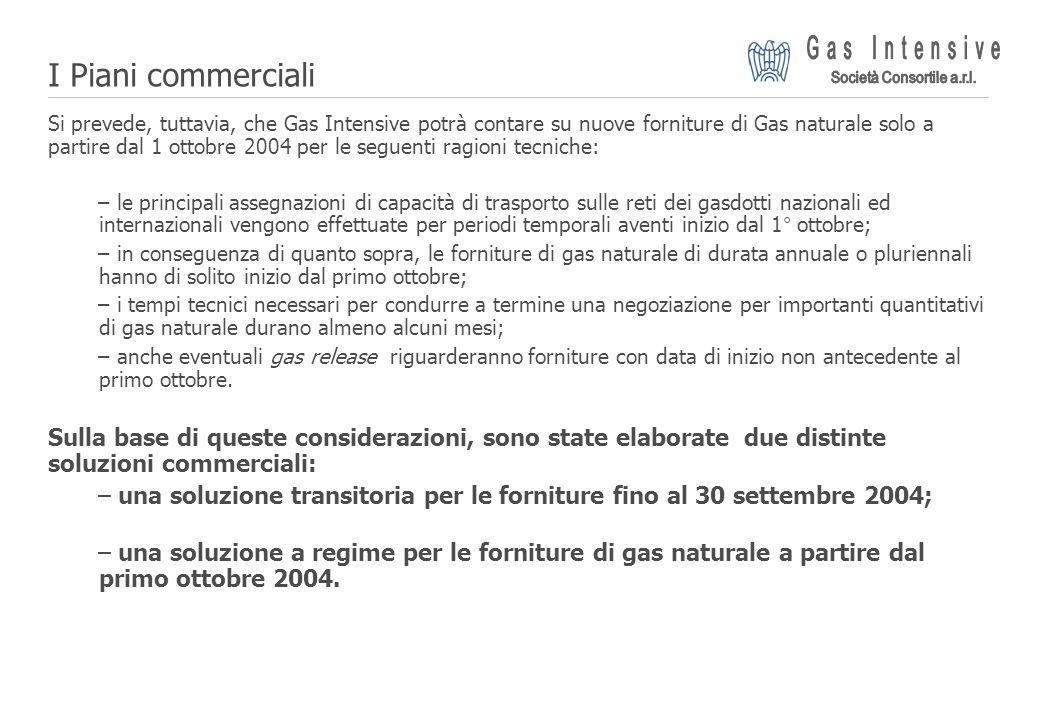 ©2004 Dalmine Energie | Page 11 | I Piani commerciali Si prevede, tuttavia, che Gas Intensive potrà contare su nuove forniture di Gas naturale solo a