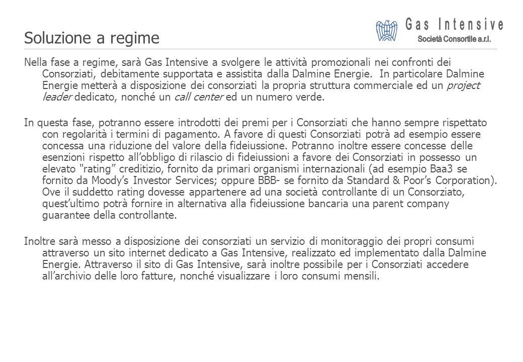 ©2004 Dalmine Energie | Page 22 | Soluzione a regime Nella fase a regime, sarà Gas Intensive a svolgere le attività promozionali nei confronti dei Con