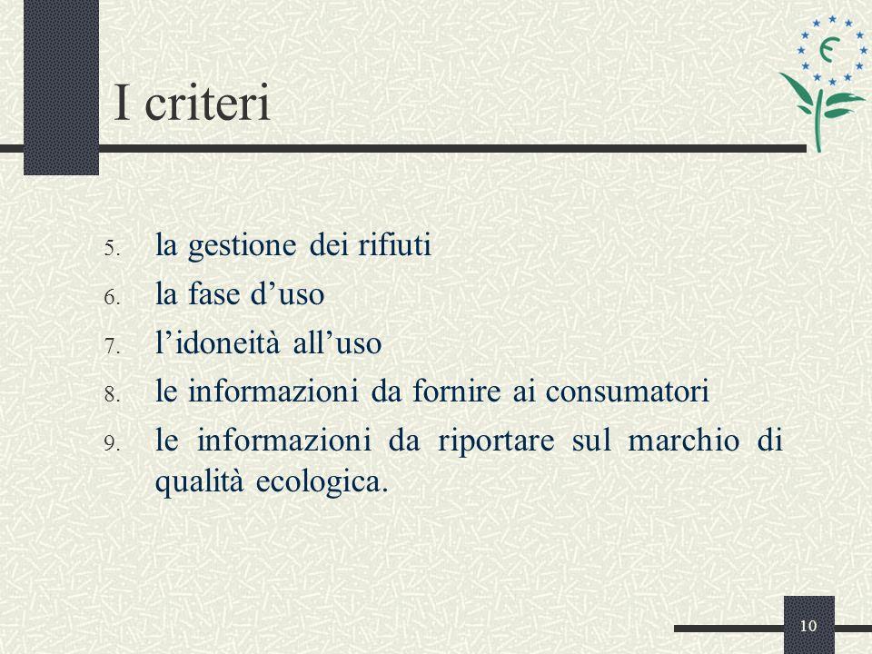 10 I criteri 5. la gestione dei rifiuti 6. la fase duso 7.