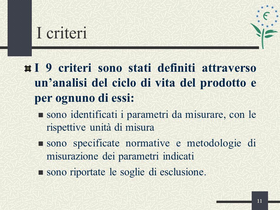11 I criteri I 9 criteri sono stati definiti attraverso unanalisi del ciclo di vita del prodotto e per ognuno di essi: sono identificati i parametri da misurare, con le rispettive unità di misura sono specificate normative e metodologie di misurazione dei parametri indicati sono riportate le soglie di esclusione.
