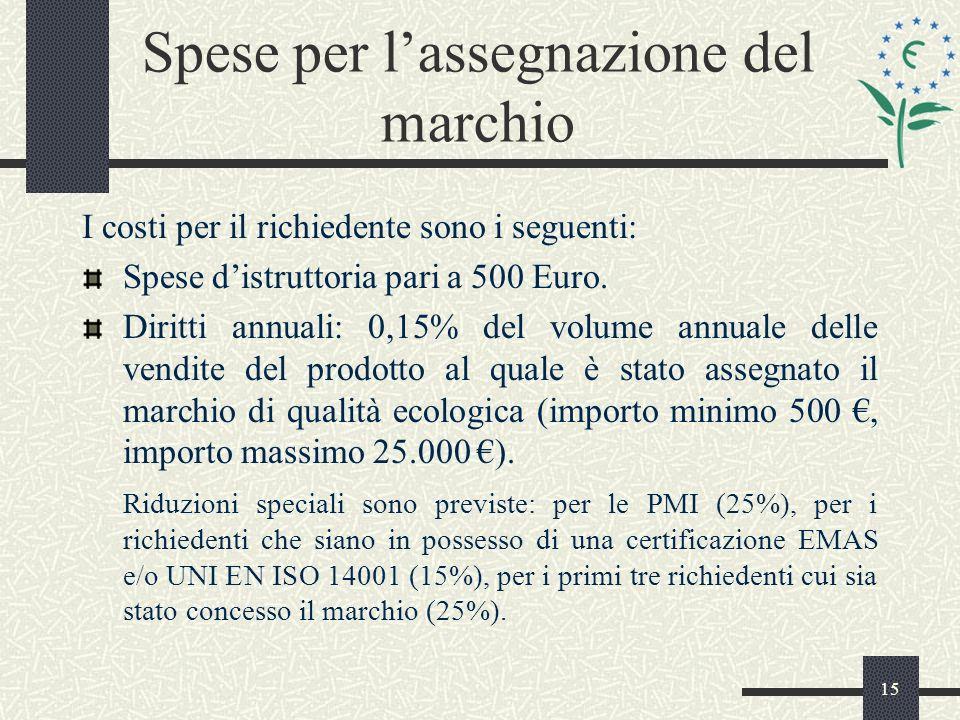15 Spese per lassegnazione del marchio I costi per il richiedente sono i seguenti: Spese distruttoria pari a 500 Euro.