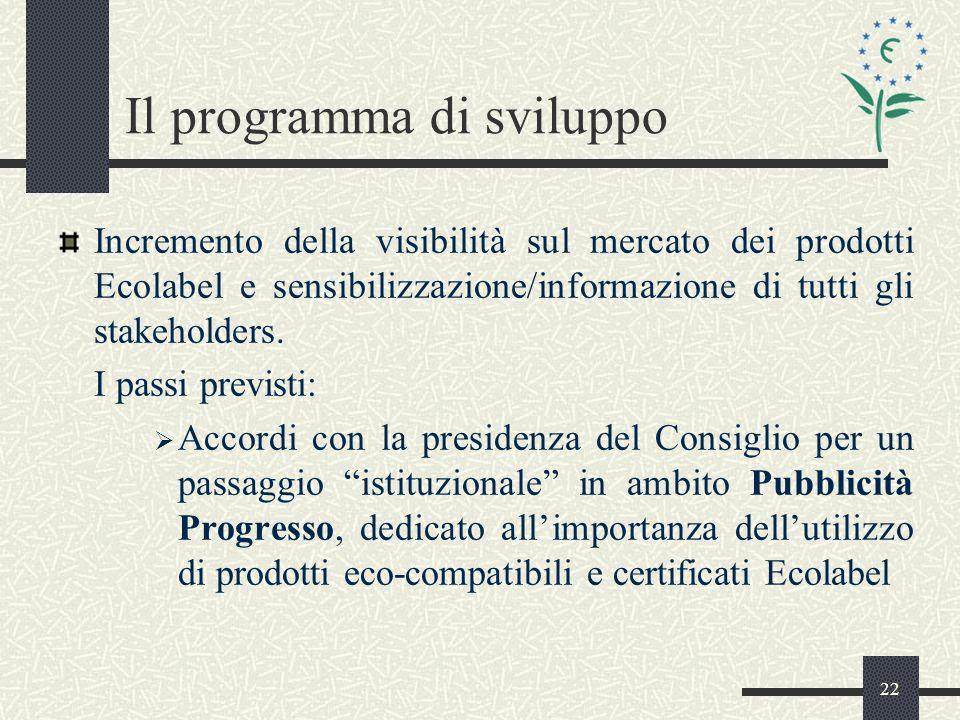 22 Il programma di sviluppo Incremento della visibilità sul mercato dei prodotti Ecolabel e sensibilizzazione/informazione di tutti gli stakeholders.