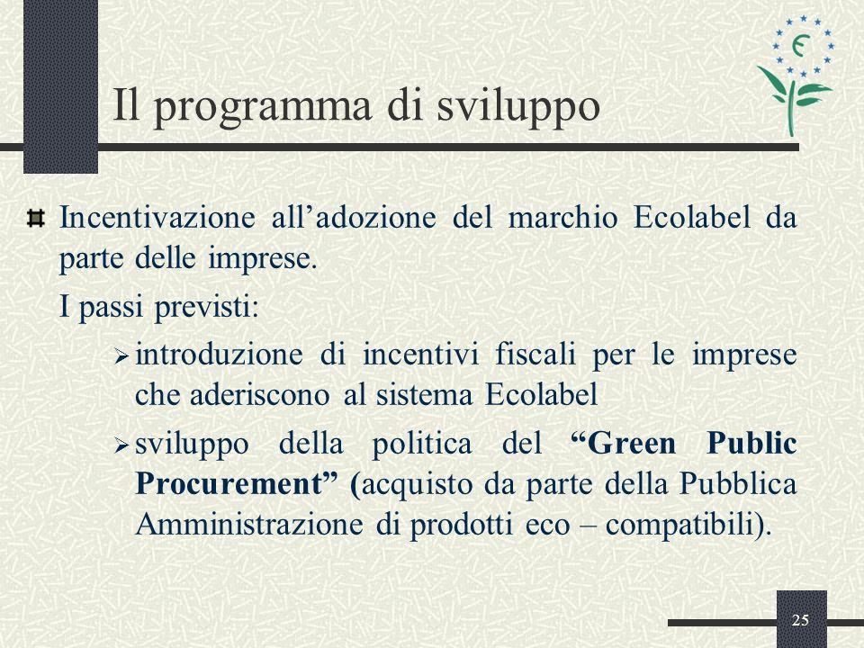 25 Il programma di sviluppo Incentivazione alladozione del marchio Ecolabel da parte delle imprese.