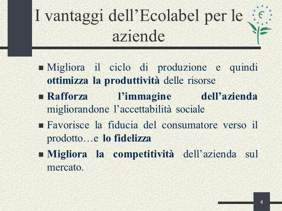 4 I vantaggi dellEcolabel per le aziende Migliora il ciclo di produzione e quindi ottimizza la produttività delle risorse Rafforza limmagine dellazienda migliorandone laccettabilità sociale Favorisce la fiducia del consumatore verso il prodotto…e lo fidelizza Migliora la competitività dellazienda sul mercato.
