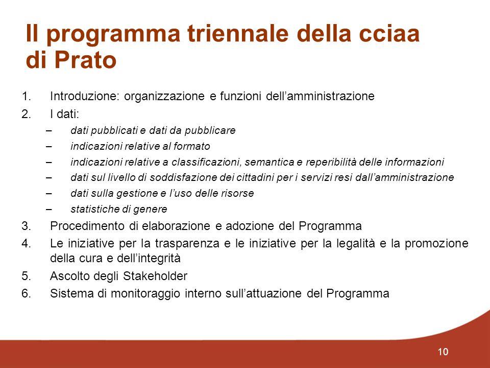 10 Il programma triennale della cciaa di Prato 1.Introduzione: organizzazione e funzioni dellamministrazione 2.I dati: –dati pubblicati e dati da pubb