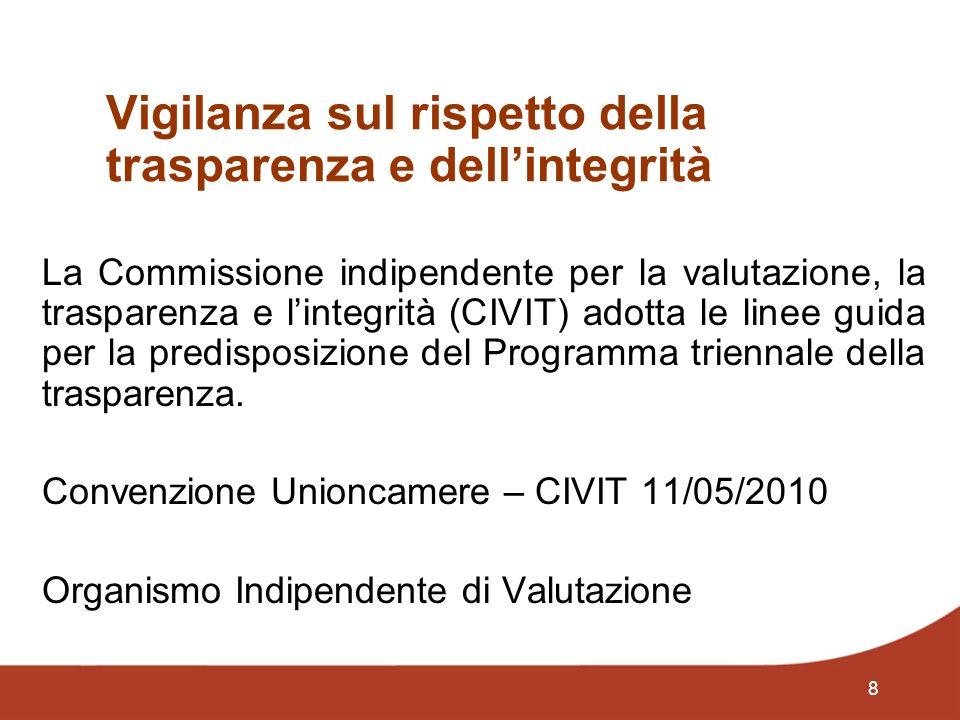 8 Vigilanza sul rispetto della trasparenza e dellintegrità La Commissione indipendente per la valutazione, la trasparenza e lintegrità (CIVIT) adotta le linee guida per la predisposizione del Programma triennale della trasparenza.