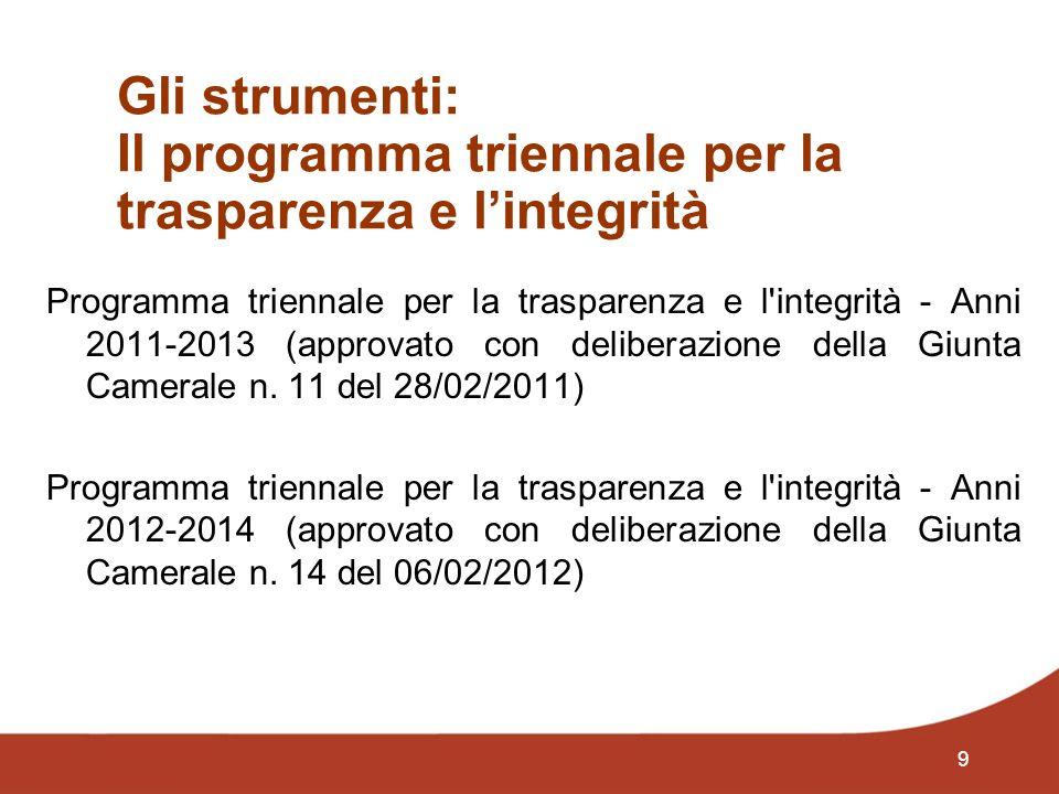 9 Gli strumenti: Il programma triennale per la trasparenza e lintegrità Programma triennale per la trasparenza e l integrità - Anni 2011-2013 (approvato con deliberazione della Giunta Camerale n.