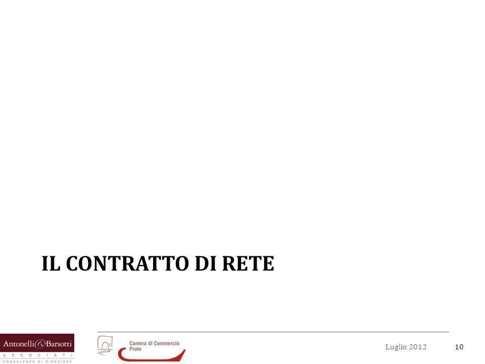 11Luglio 2012 Il contratto di rete Finalità e normativa di riferimento Il contratto di rete è un nuovo istituto giuridico finalizzato a realizzare una collaborazione tra aziende sulla base di obiettivi strategici comuni e programmi condivisi, pur nel rispetto dellautonomia imprenditoriale dei soggetti partecipanti.