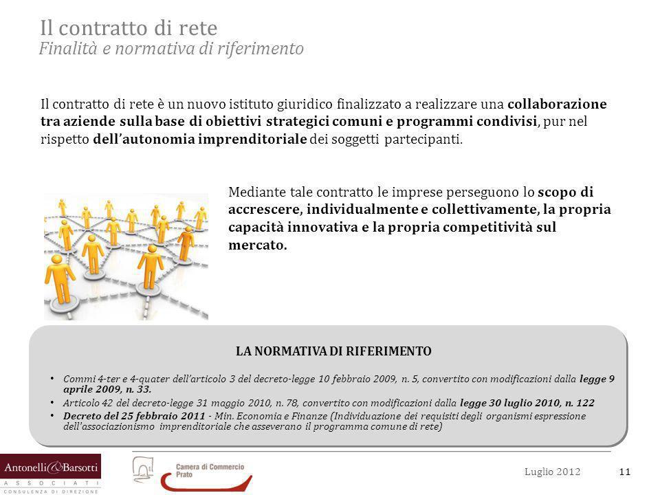 11Luglio 2012 Il contratto di rete Finalità e normativa di riferimento Il contratto di rete è un nuovo istituto giuridico finalizzato a realizzare una