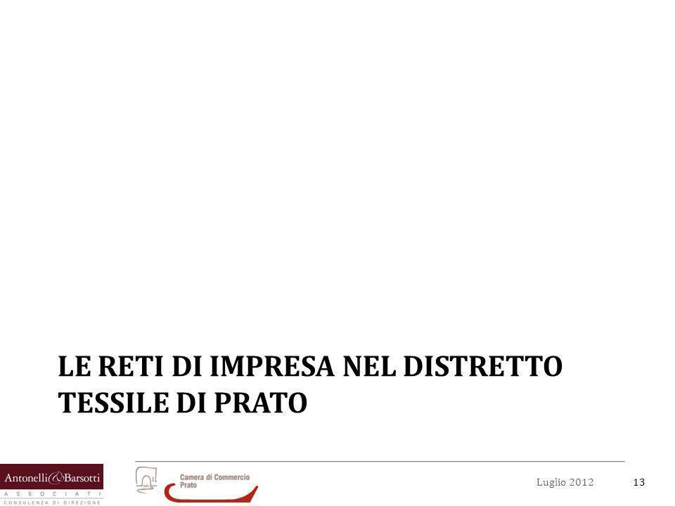 Luglio 201213 LE RETI DI IMPRESA NEL DISTRETTO TESSILE DI PRATO