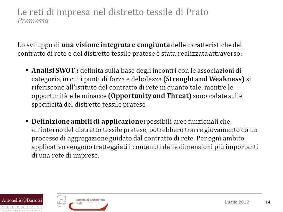 14Luglio 2012 Le reti di impresa nel distretto tessile di Prato Premessa Lo sviluppo di una visione integrata e congiunta delle caratteristiche del co