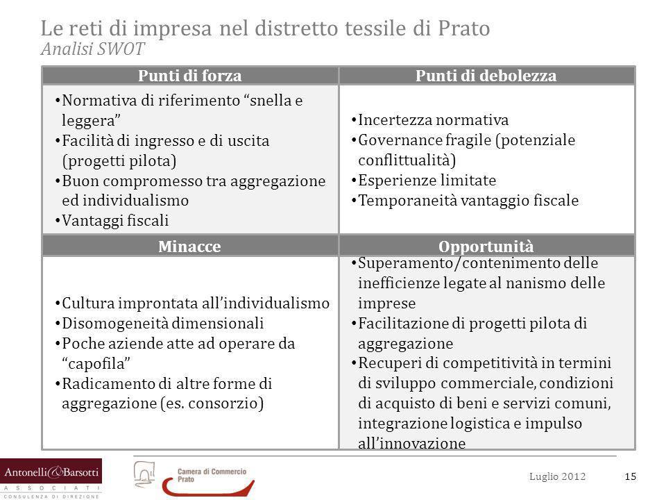 16Luglio 2012 Le reti di impresa nel distretto tessile di Prato Possibili ambiti di applicazione Acquisti Eco - sostenibilità Supply Chain Commerciale Ricerca e sviluppo