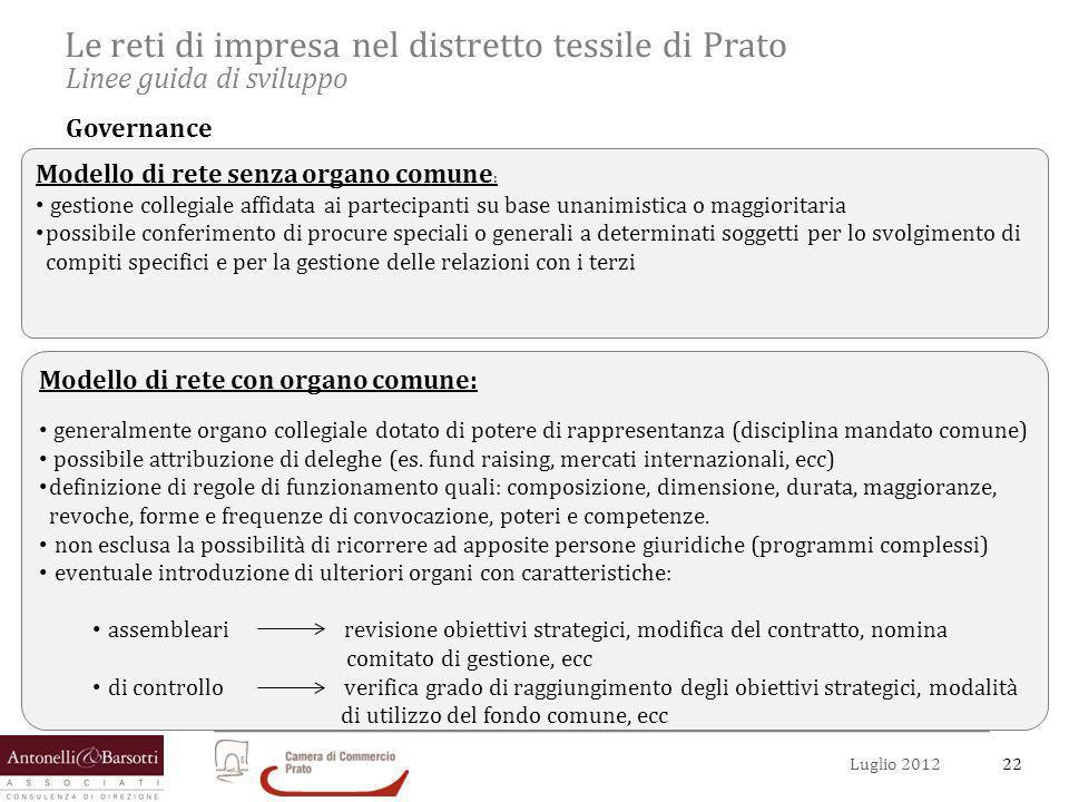 22Luglio 2012 Le reti di impresa nel distretto tessile di Prato Linee guida di sviluppo Governance Modello di rete senza organo comune : gestione coll