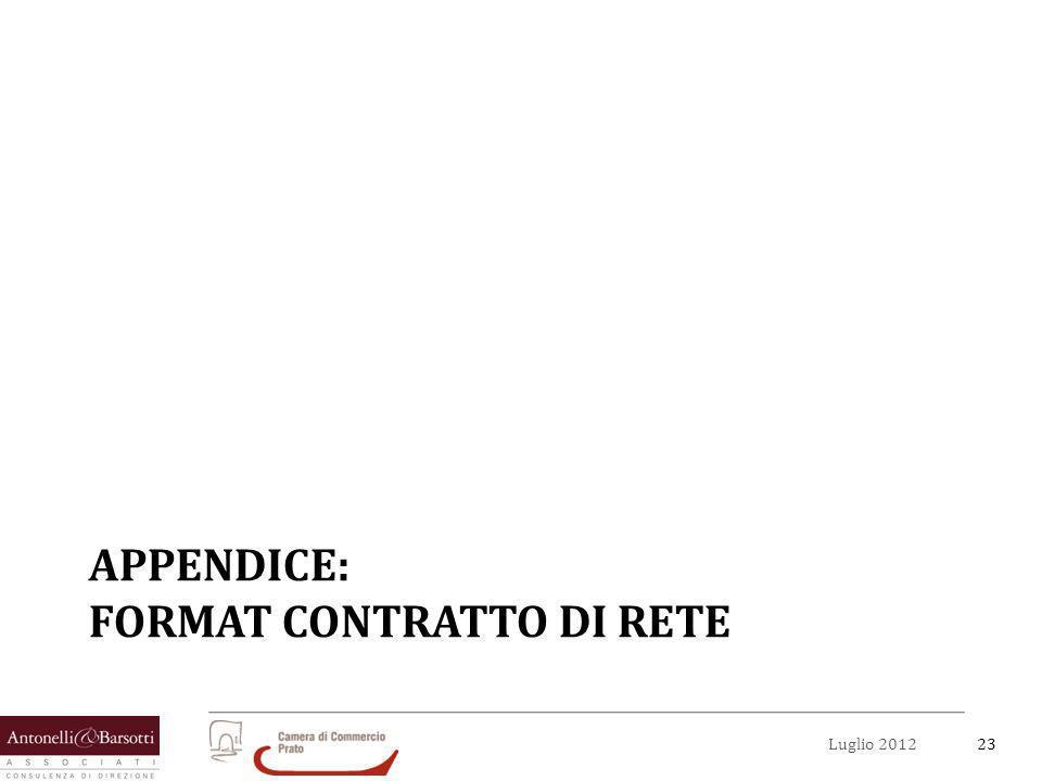 Luglio 201223 APPENDICE: FORMAT CONTRATTO DI RETE