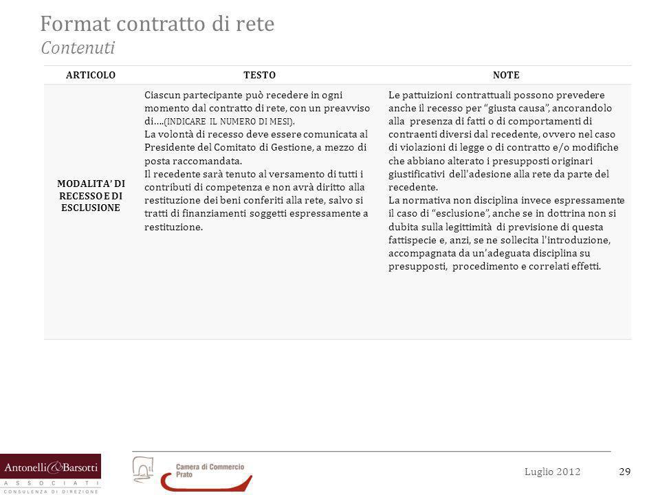 29Luglio 2012 Format contratto di rete Contenuti ARTICOLOTESTONOTE MODALITA DI RECESSO E DI ESCLUSIONE Ciascun partecipante può recedere in ogni momen