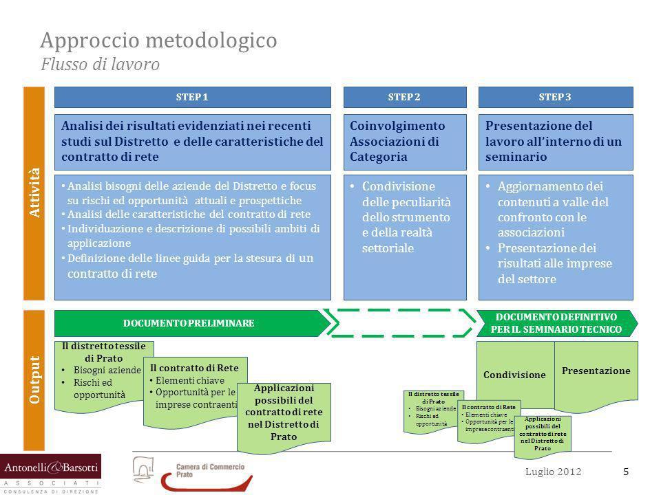 5Luglio 2012 Approccio metodologico STEP 1 Analisi dei risultati evidenziati nei recenti studi sul Distretto e delle caratteristiche del contratto di