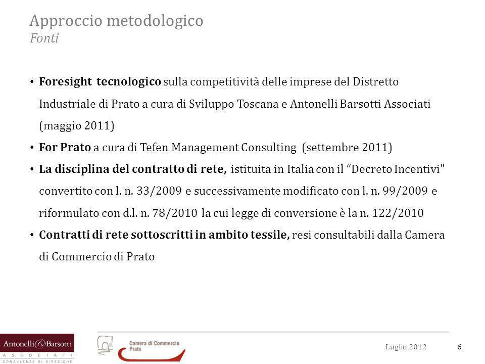 6Luglio 2012 Approccio metodologico Foresight tecnologico sulla competitività delle imprese del Distretto Industriale di Prato a cura di Sviluppo Tosc