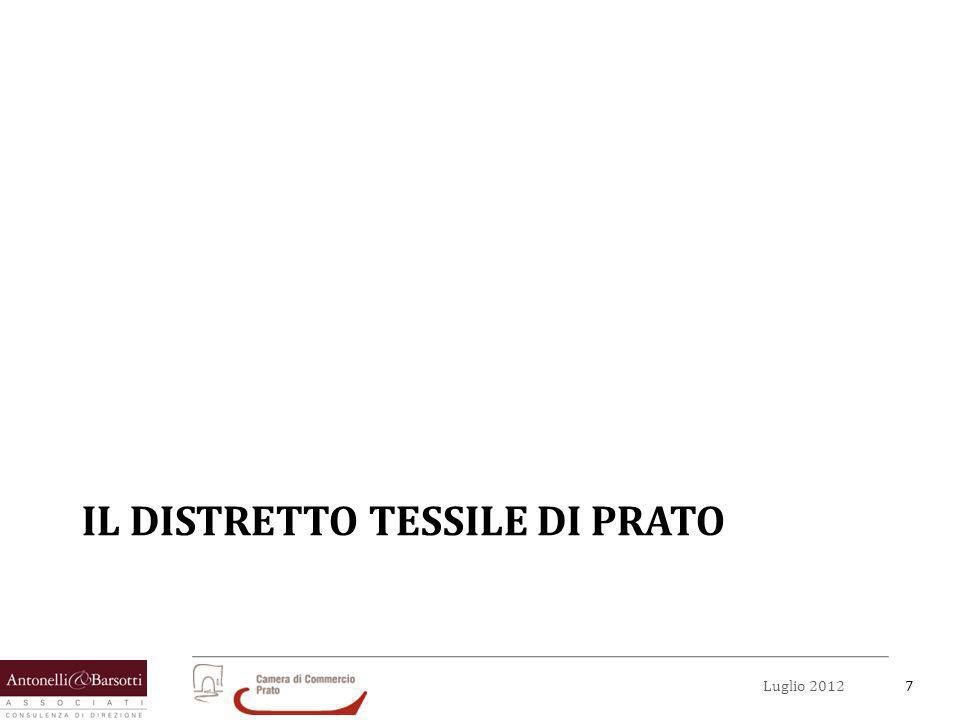 Luglio 20127 IL DISTRETTO TESSILE DI PRATO