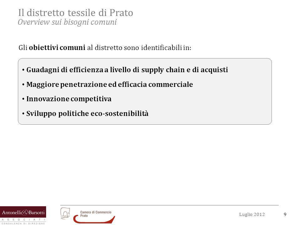 9Luglio 2012 Il distretto tessile di Prato Overview sui bisogni comuni Gli obiettivi comuni al distretto sono identificabili in: Guadagni di efficienz