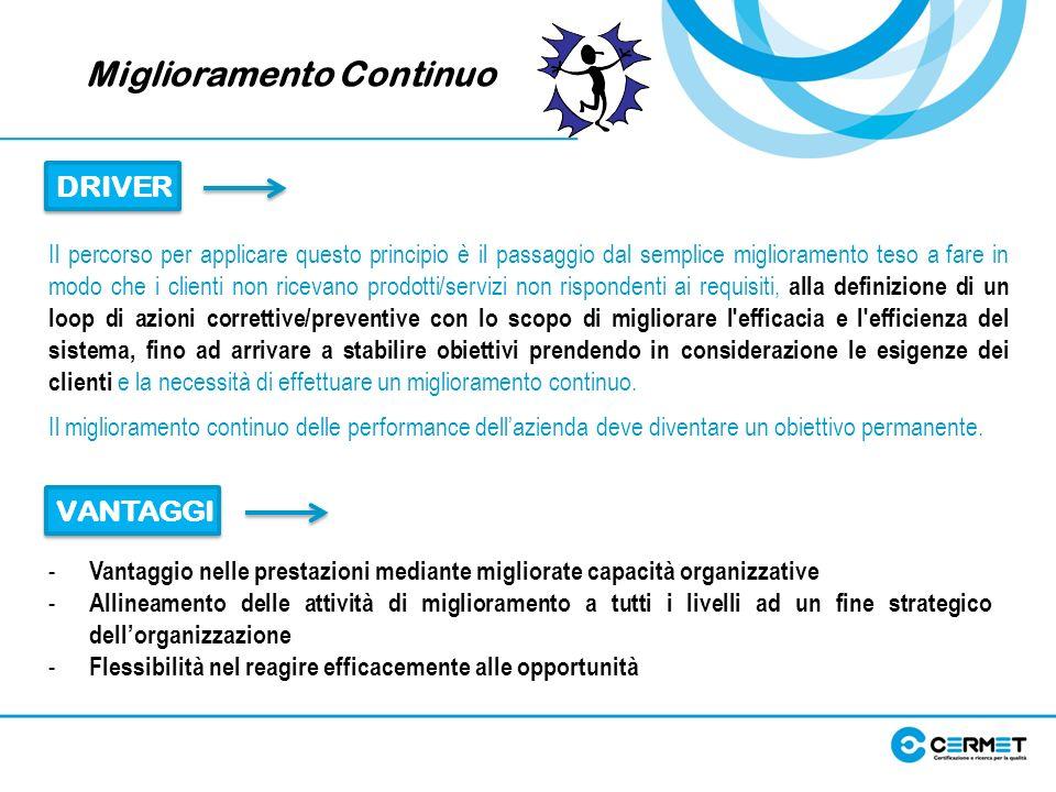 Miglioramento Continuo Il percorso per applicare questo principio è il passaggio dal semplice miglioramento teso a fare in modo che i clienti non rice