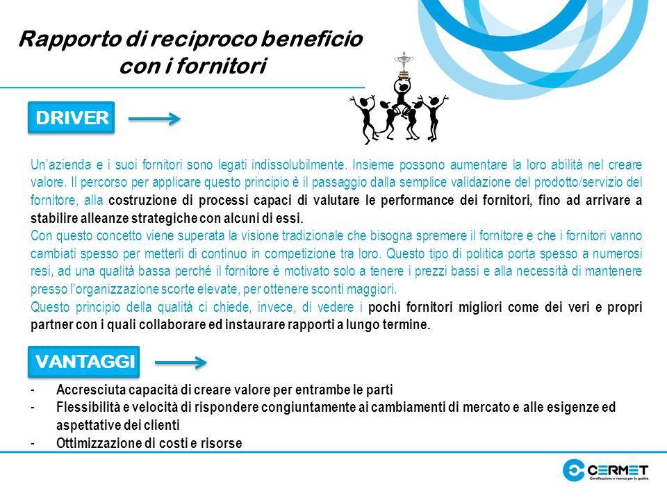 Rapporto di reciproco beneficio con i fornitori Unazienda e i suoi fornitori sono legati indissolubilmente. Insieme possono aumentare la loro abilità