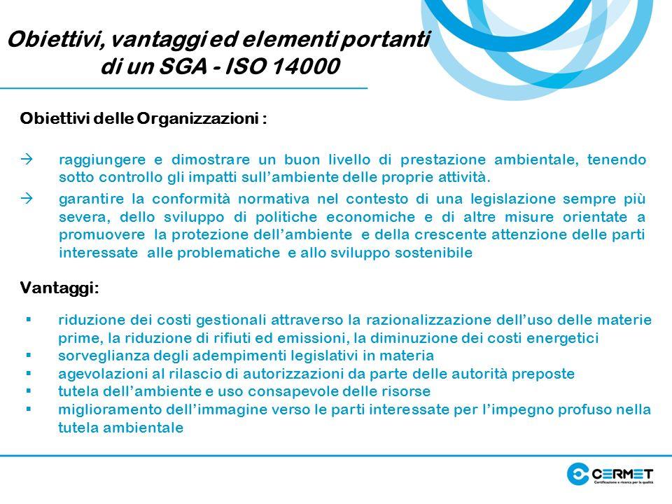 Obiettivi, vantaggi ed elementi portanti di un SGA - ISO 14000 Obiettivi delle Organizzazioni : raggiungere e dimostrare un buon livello di prestazion