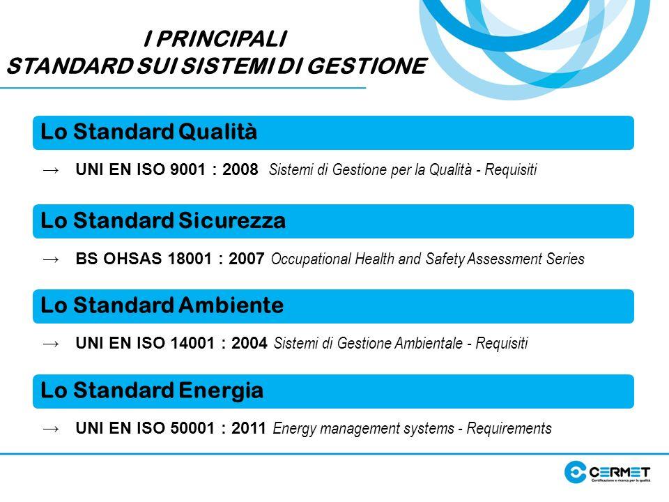 I PRINCIPALI STANDARD SUI SISTEMI DI GESTIONE Lo Standard Qualità UNI EN ISO 9001 : 2008 Sistemi di Gestione per la Qualità - Requisiti Lo Standard Am