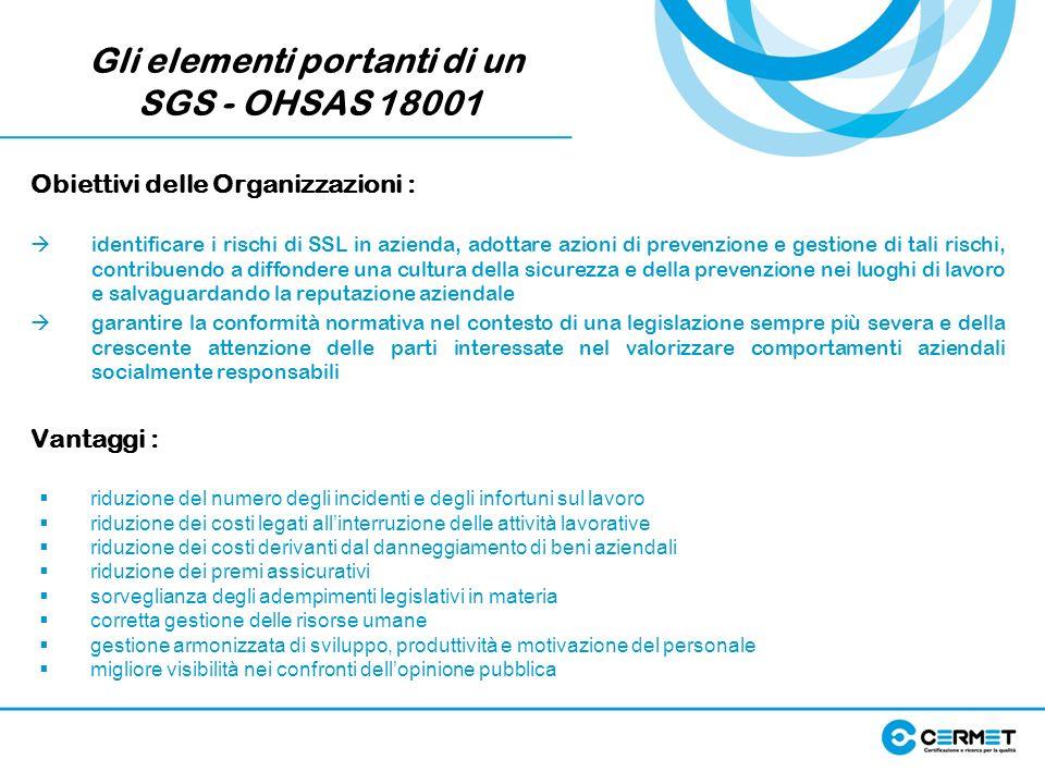 Gli elementi portanti di un SGS - OHSAS 18001 Obiettivi delle Organizzazioni : identificare i rischi di SSL in azienda, adottare azioni di prevenzione