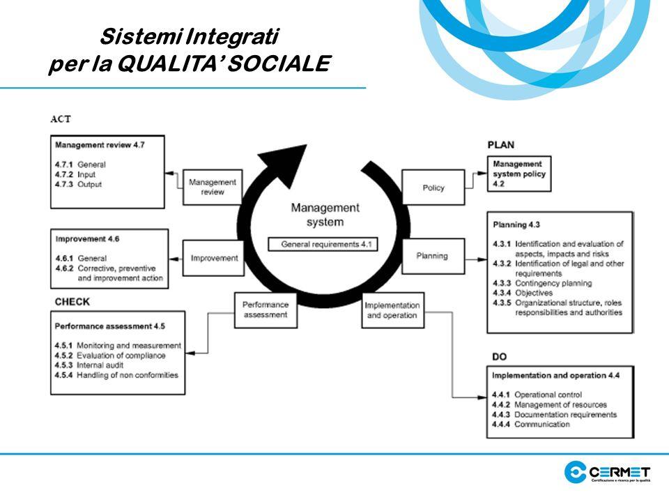 Sistemi Integrati per la QUALITA SOCIALE
