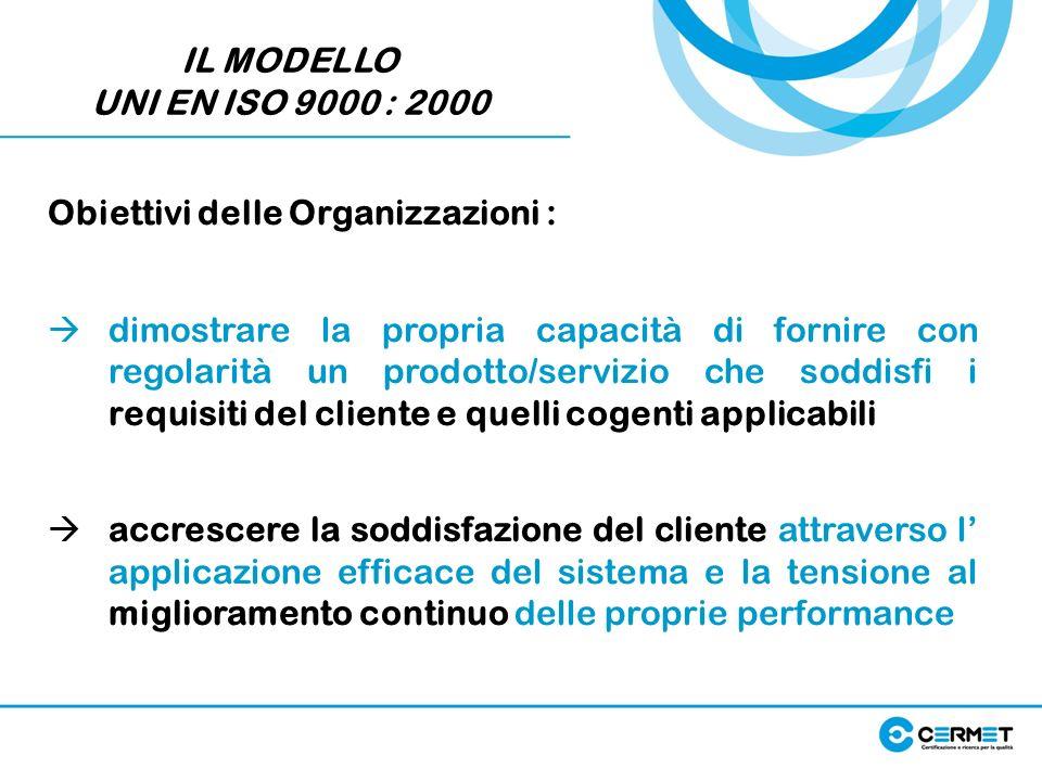 IL MODELLO UNI EN ISO 9000 : 2000 Obiettivi delle Organizzazioni : dimostrare la propria capacità di fornire con regolarità un prodotto/servizio che s