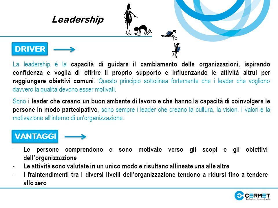 Leadership La leadership è la capacità di guidare il cambiamento delle organizzazioni, ispirando confidenza e voglia di offrire il proprio supporto e