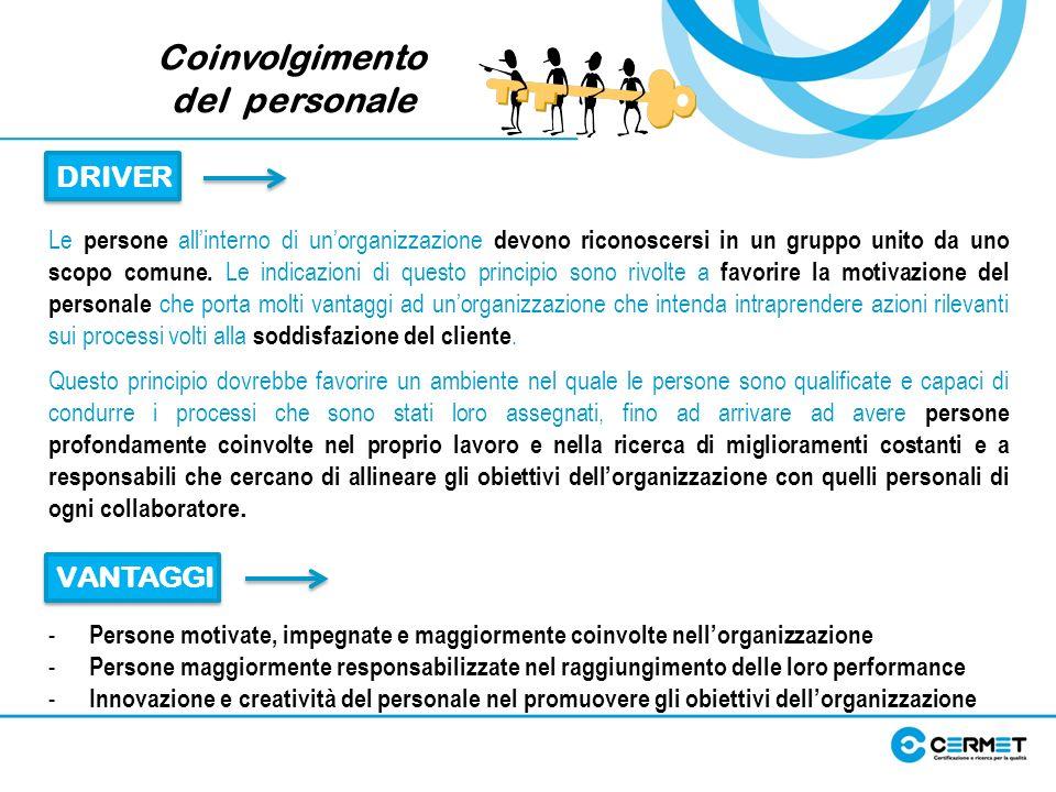 Coinvolgimento del personale Le persone allinterno di unorganizzazione devono riconoscersi in un gruppo unito da uno scopo comune. Le indicazioni di q