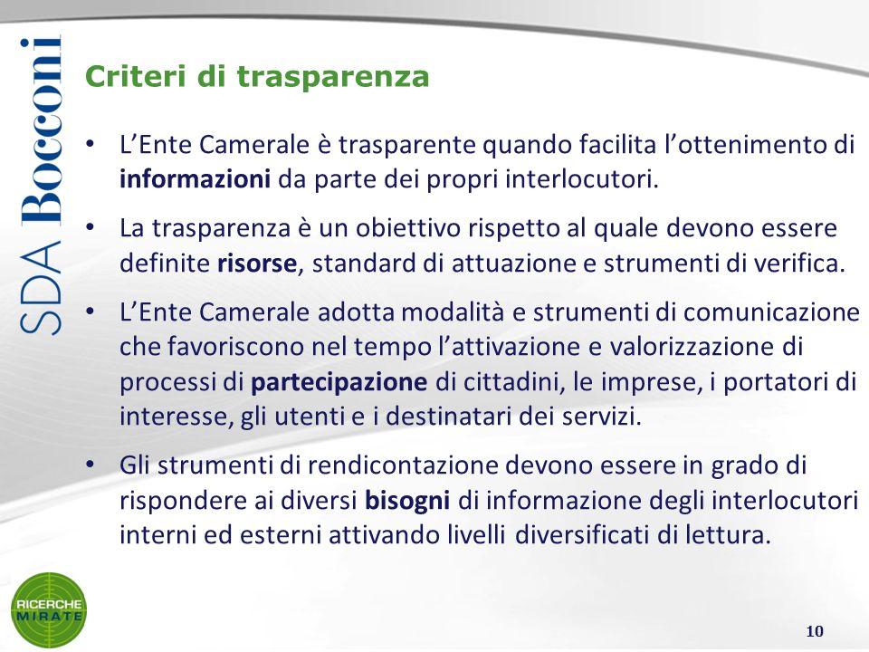 Criteri di trasparenza LEnte Camerale è trasparente quando facilita lottenimento di informazioni da parte dei propri interlocutori.