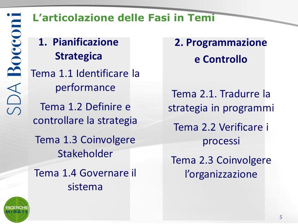 Larticolazione delle Fasi in Temi 1. Pianificazione Strategica 2.